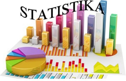 penerapan Statistika